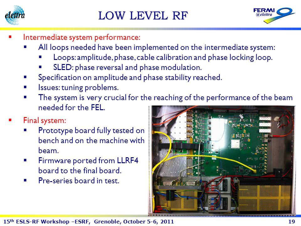 LOW LEVEL RF Intermediate system performance: