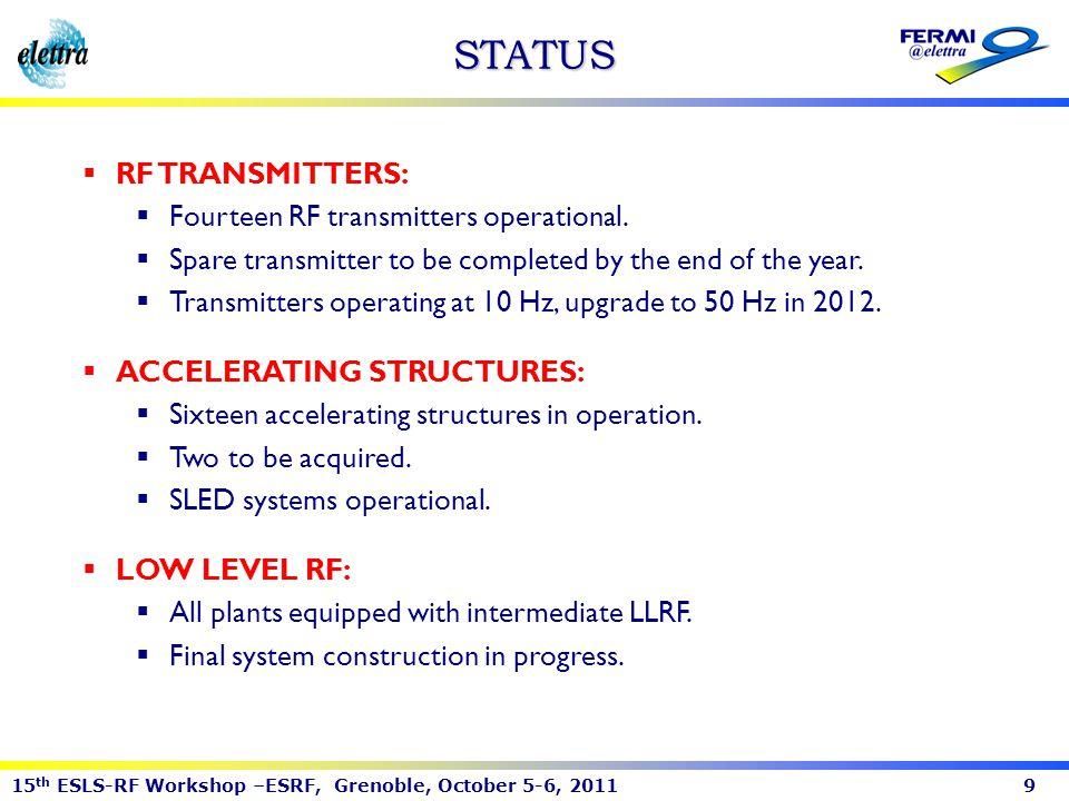 STATUS RF TRANSMITTERS: Fourteen RF transmitters operational.