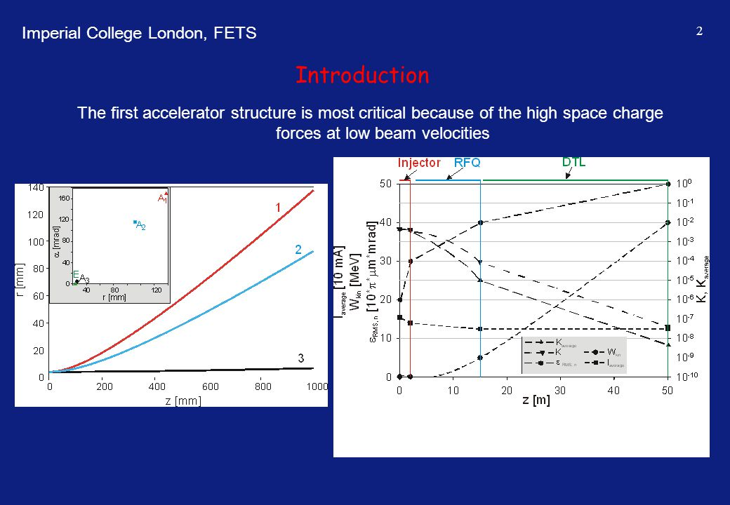 Introduction The first accelerator structure is most critical because of the high space charge forces at low beam velocities.
