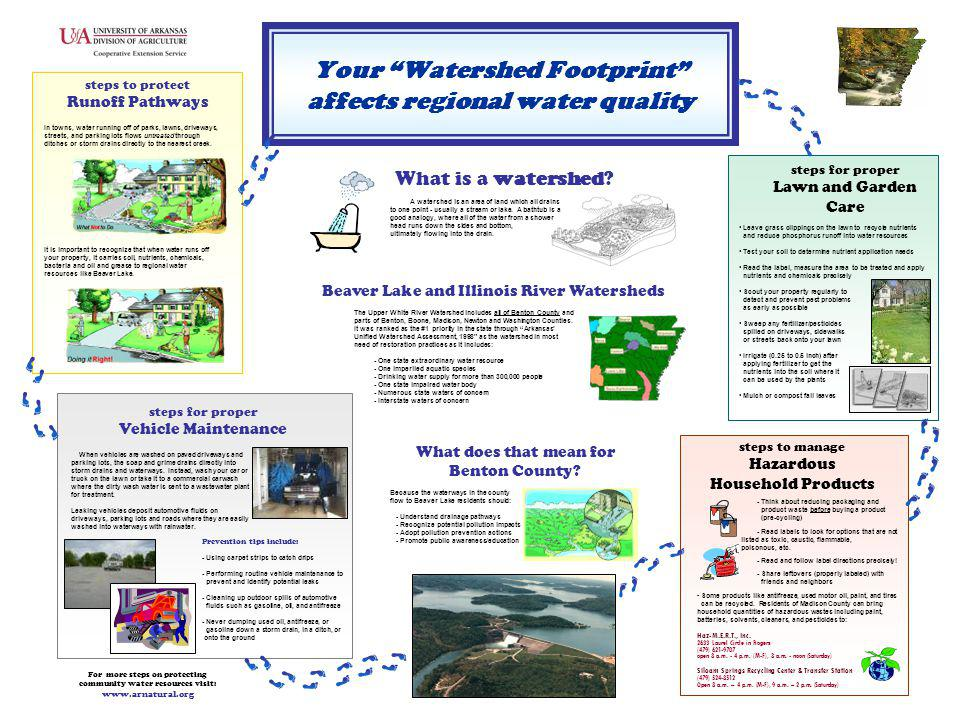 Your Watershed Footprint affects regional water quality