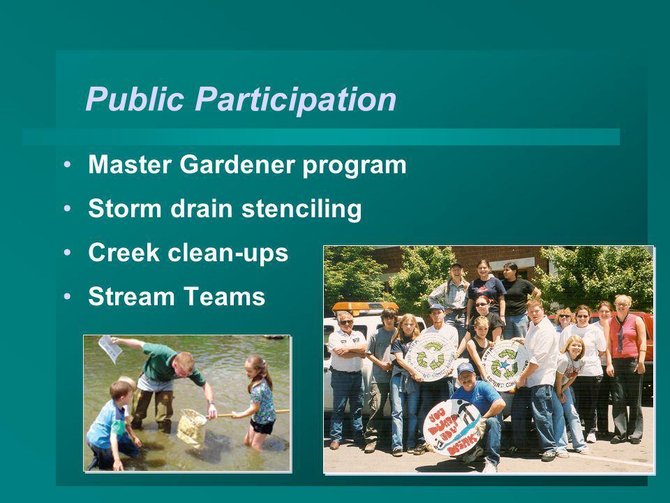 Public Participation Master Gardener program Storm drain stenciling