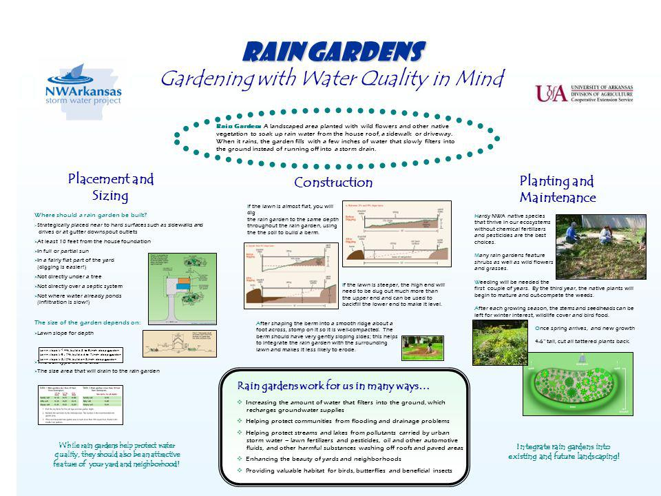 Rain Gardens Gardening with Water Quality in Mind