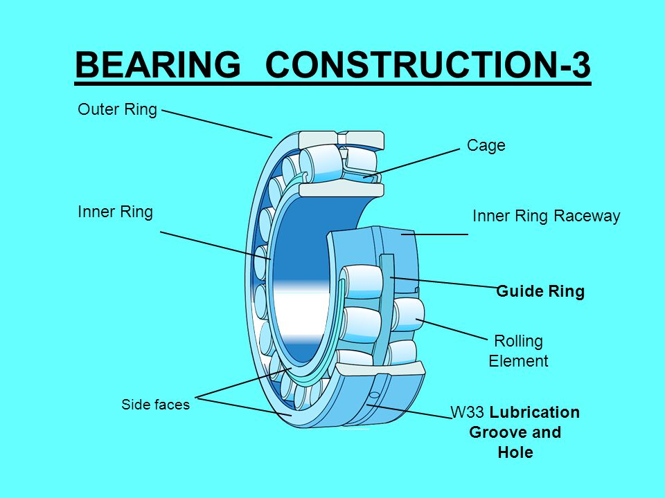 BEARING CONSTRUCTION-3