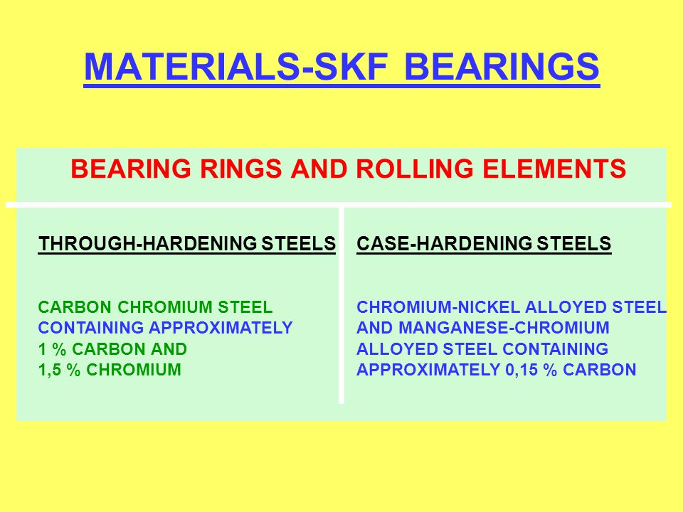 MATERIALS-SKF BEARINGS