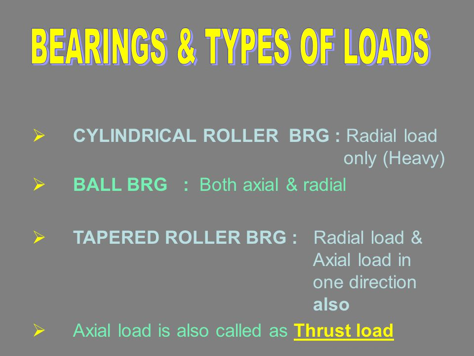 BEARINGS & TYPES OF LOADS