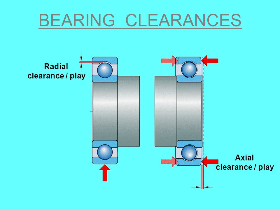 Radial clearance / play
