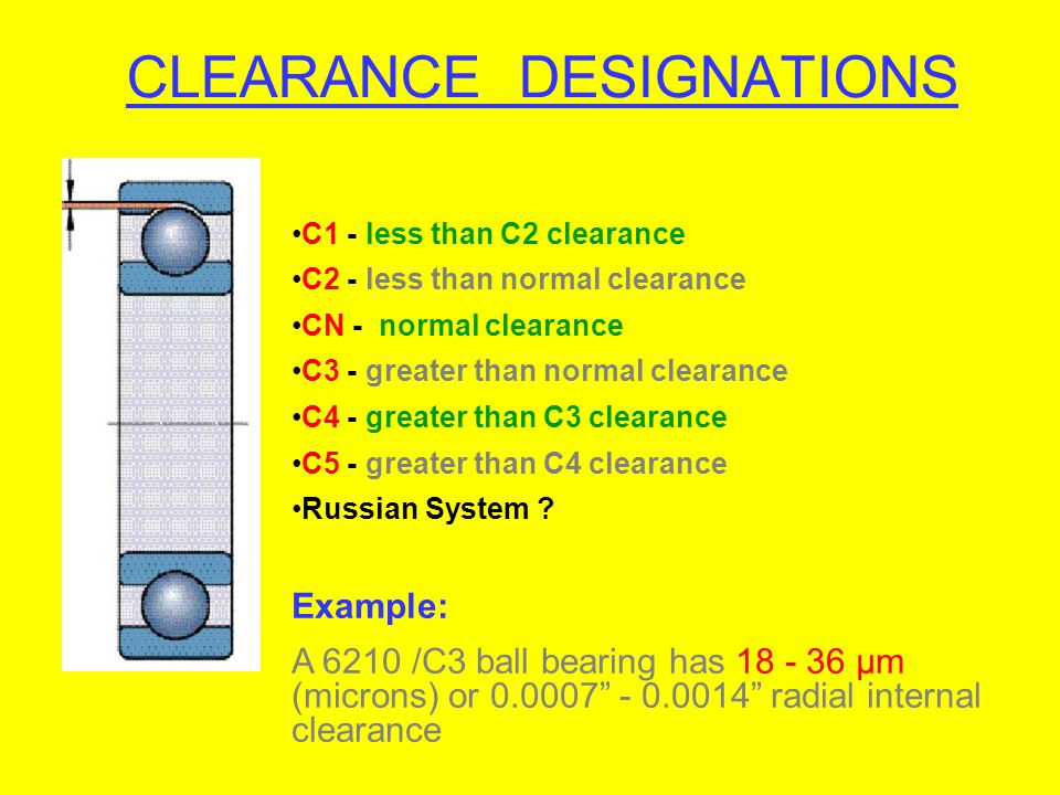 CLEARANCE DESIGNATIONS