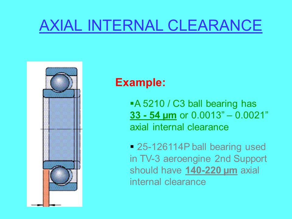 AXIAL INTERNAL CLEARANCE