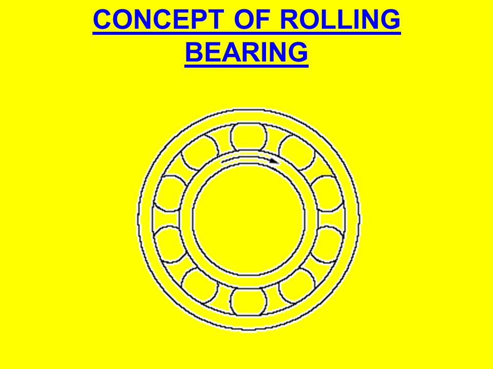 CONCEPT OF ROLLING BEARING