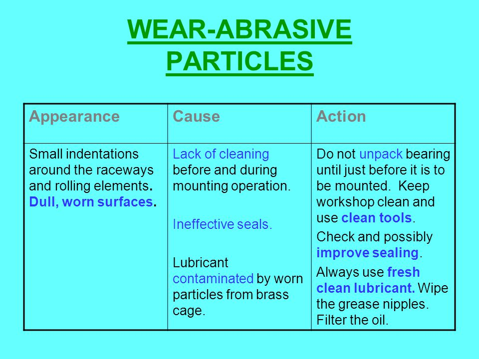 WEAR-ABRASIVE PARTICLES