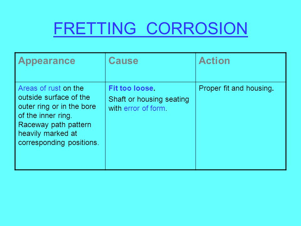 FRETTING CORROSION Appearance Cause Action