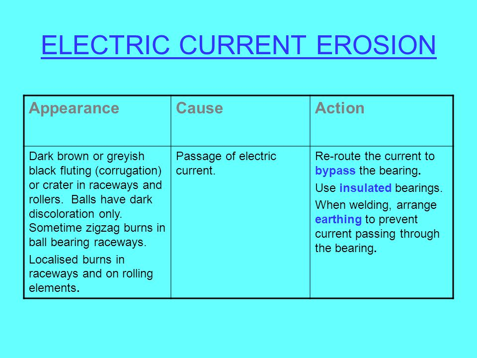 ELECTRIC CURRENT EROSION