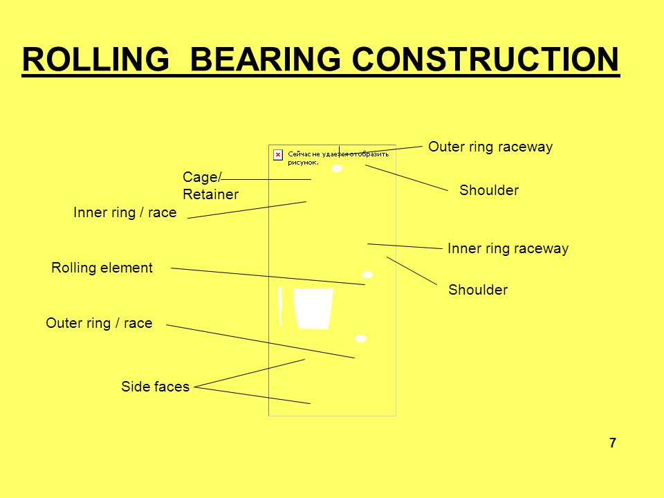 ROLLING BEARING CONSTRUCTION