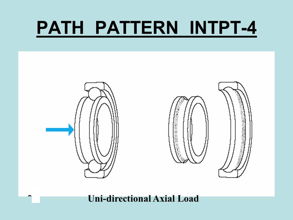 PATH PATTERN INTPT-4 Uni-directional Axial Load