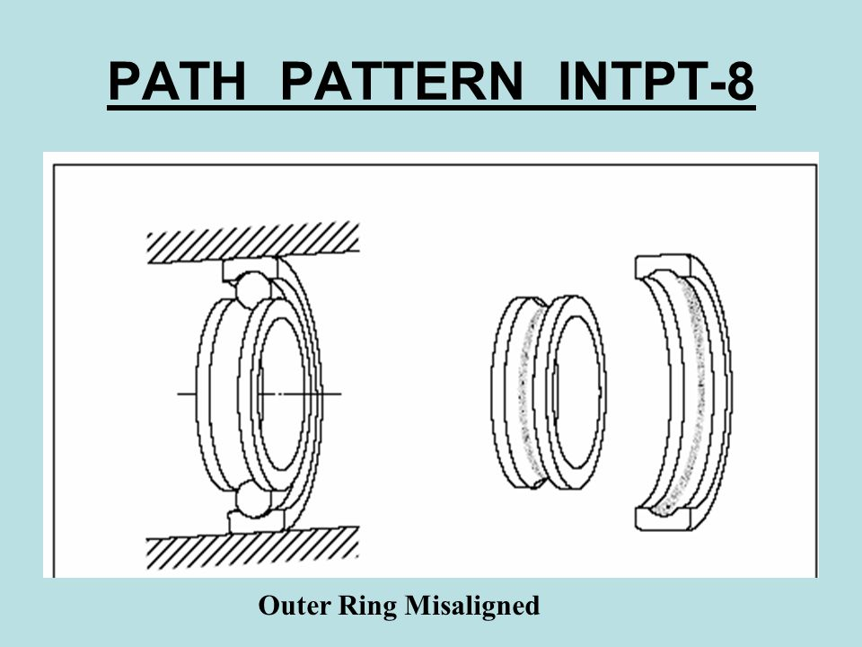 PATH PATTERN INTPT-8 Outer Ring Misaligned