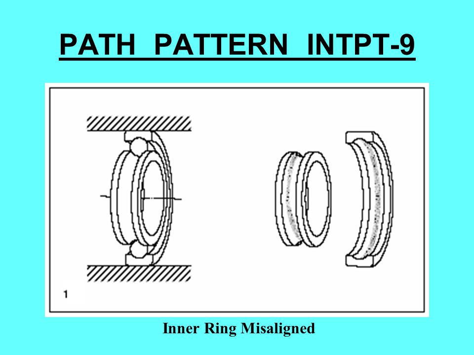 PATH PATTERN INTPT-9 Inner Ring Misaligned
