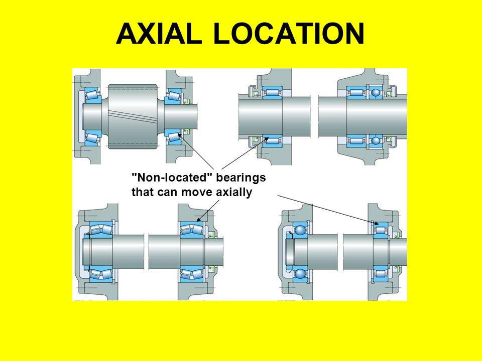 AXIAL LOCATION Non-located bearings that can move axially