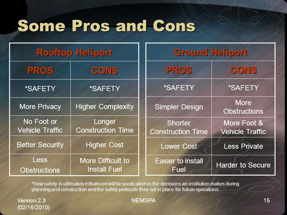 Some Pros and Cons Rooftop Heliport PROS CONS Ground Heliport PROS