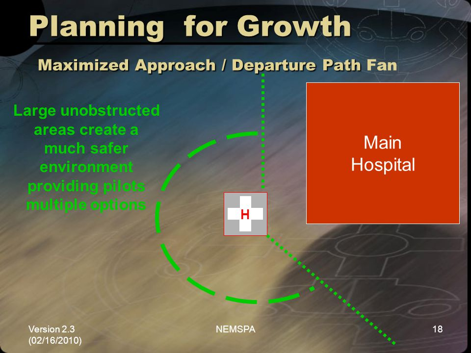 Planning for Growth Maximized Approach / Departure Path Fan