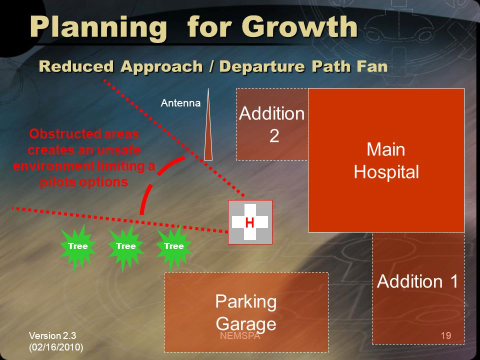 Planning for Growth Reduced Approach / Departure Path Fan