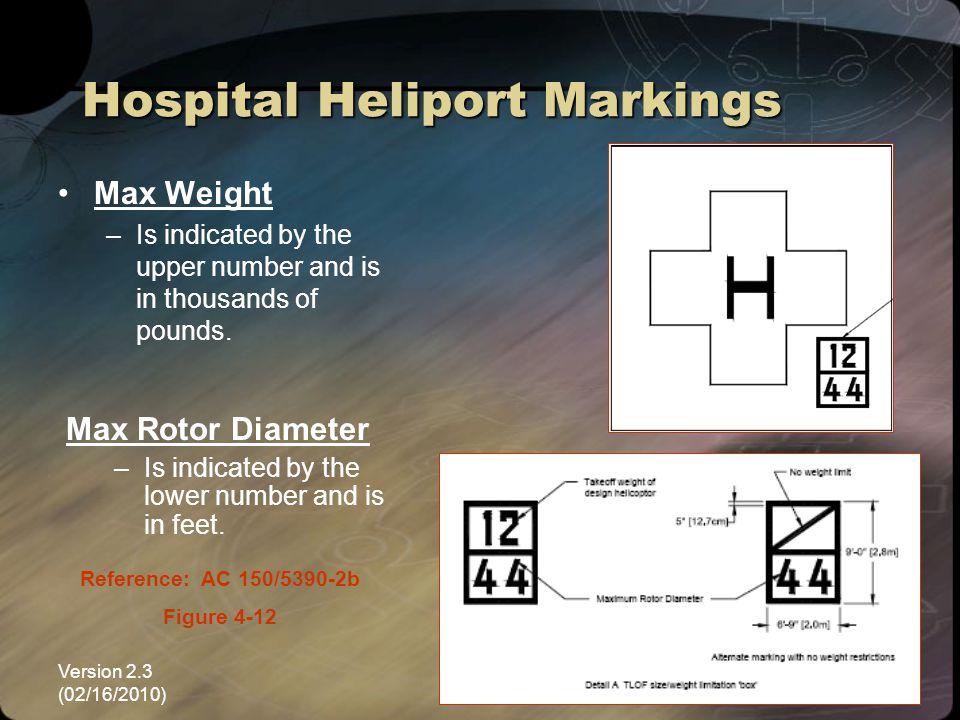 Hospital Heliport Markings