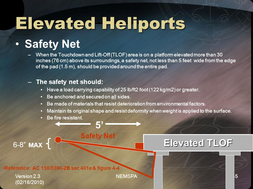 Elevated Heliports Safety Net 5' Elevated TLOF Safety Net 6-8 MAX