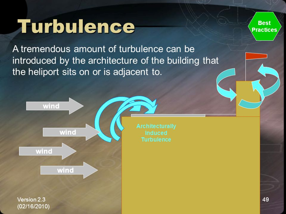Architecturally Induced Turbulence
