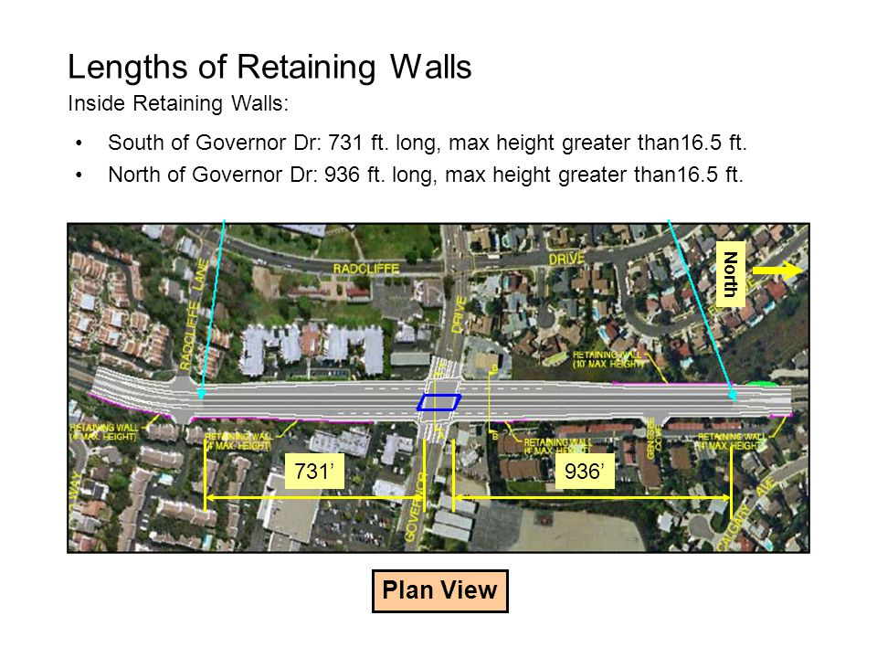 Lengths of Retaining Walls