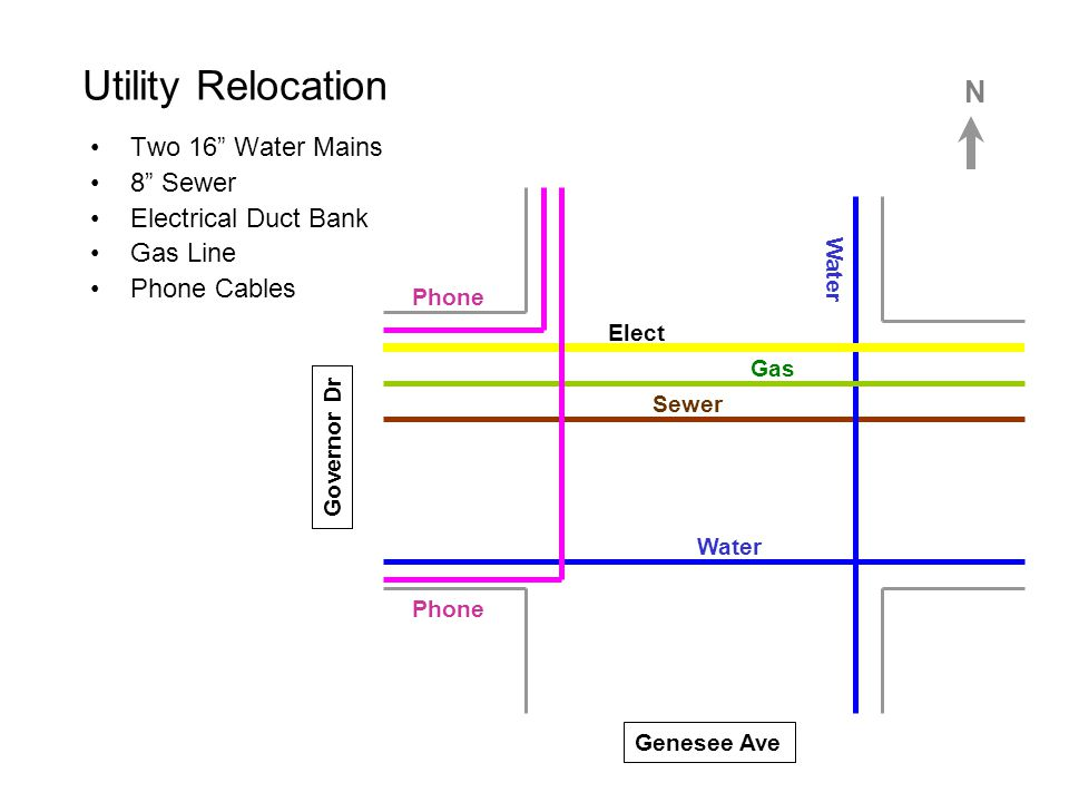 Utility Relocation N Two 16 Water Mains 8 Sewer Electrical Duct Bank