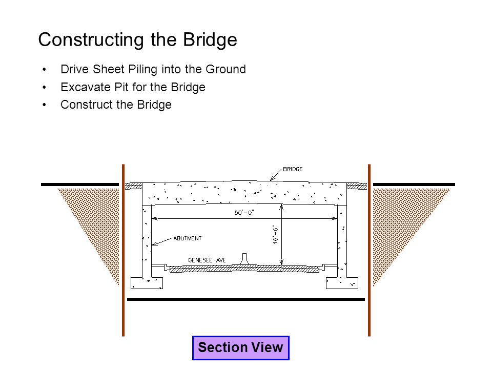 Constructing the Bridge
