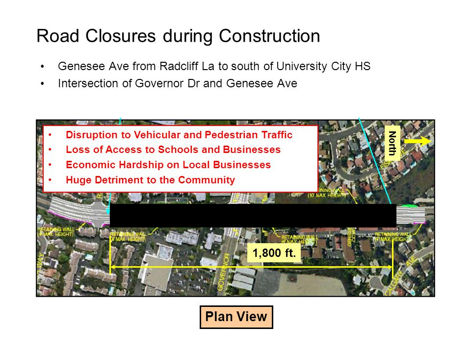 Road Closures during Construction