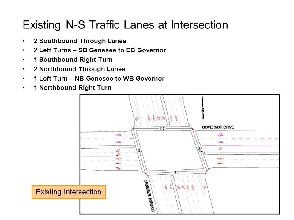 Existing N-S Traffic Lanes at Intersection