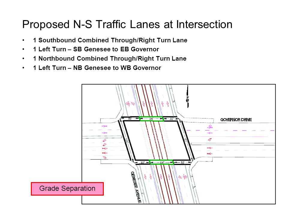 Proposed N-S Traffic Lanes at Intersection