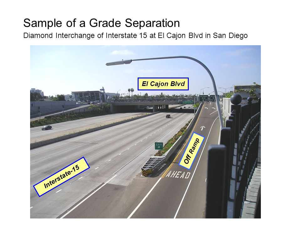 Sample of a Grade Separation