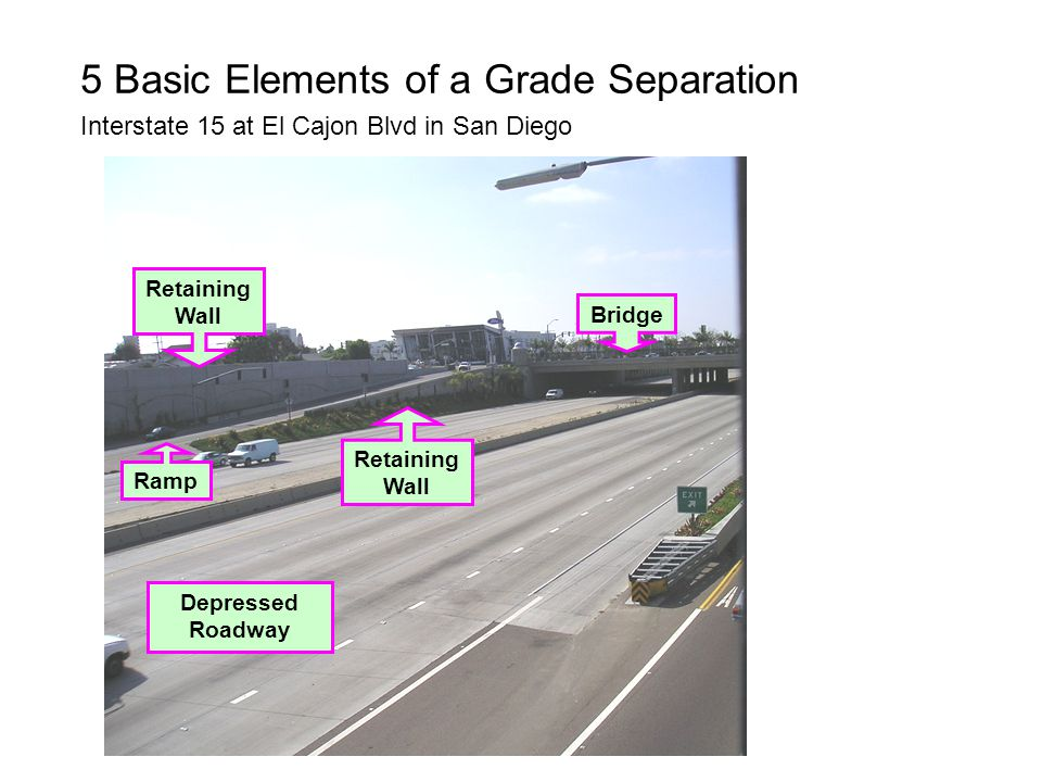 5 Basic Elements of a Grade Separation