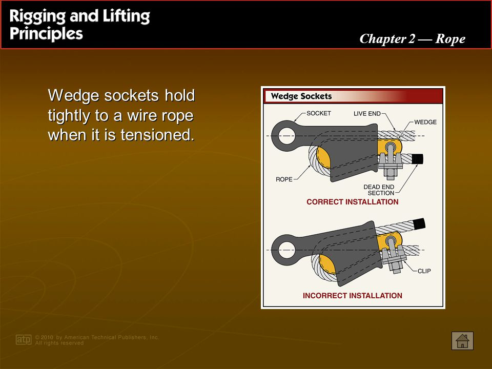 Wedge sockets hold tightly to a wire rope when it is tensioned.