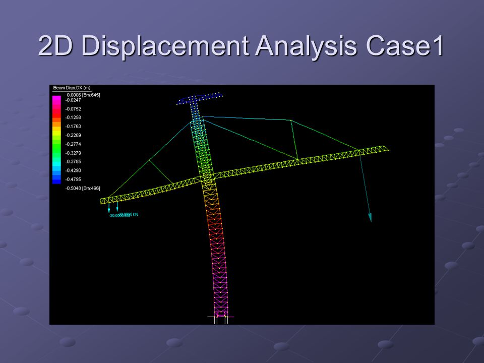 2D Displacement Analysis Case1
