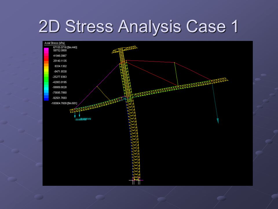 2D Stress Analysis Case 1
