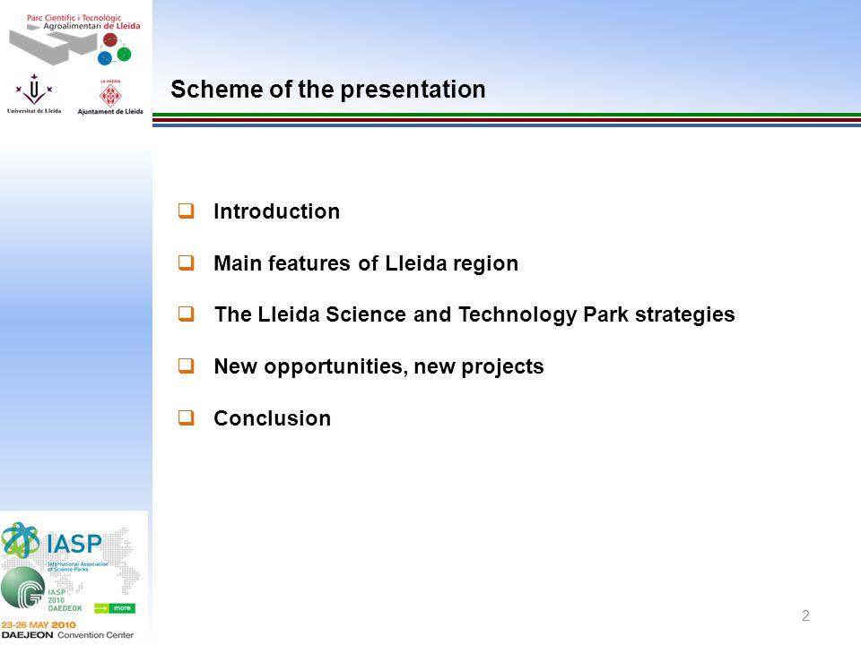 Scheme of the presentation