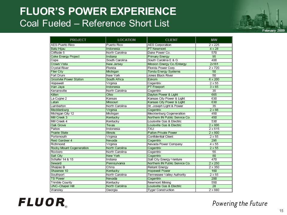 FLUOR'S POWER EXPERIENCE Coal Fueled – Reference Short List
