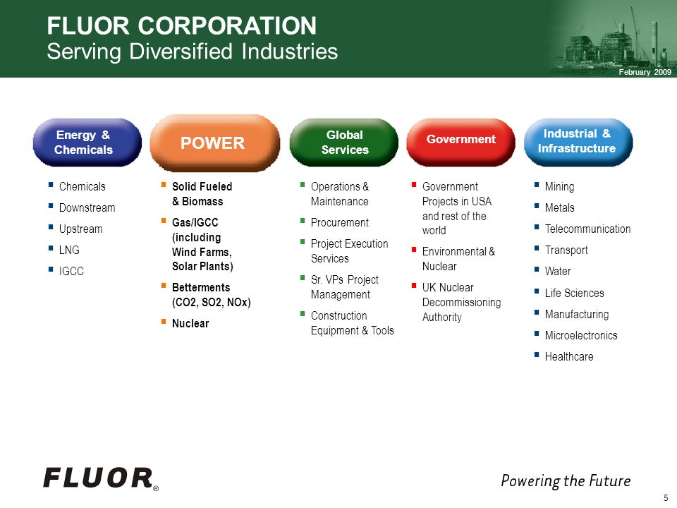 FLUOR CORPORATION Serving Diversified Industries