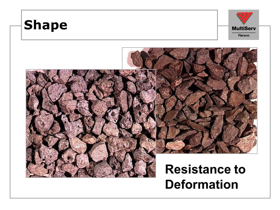 Shape Resistance to Deformation