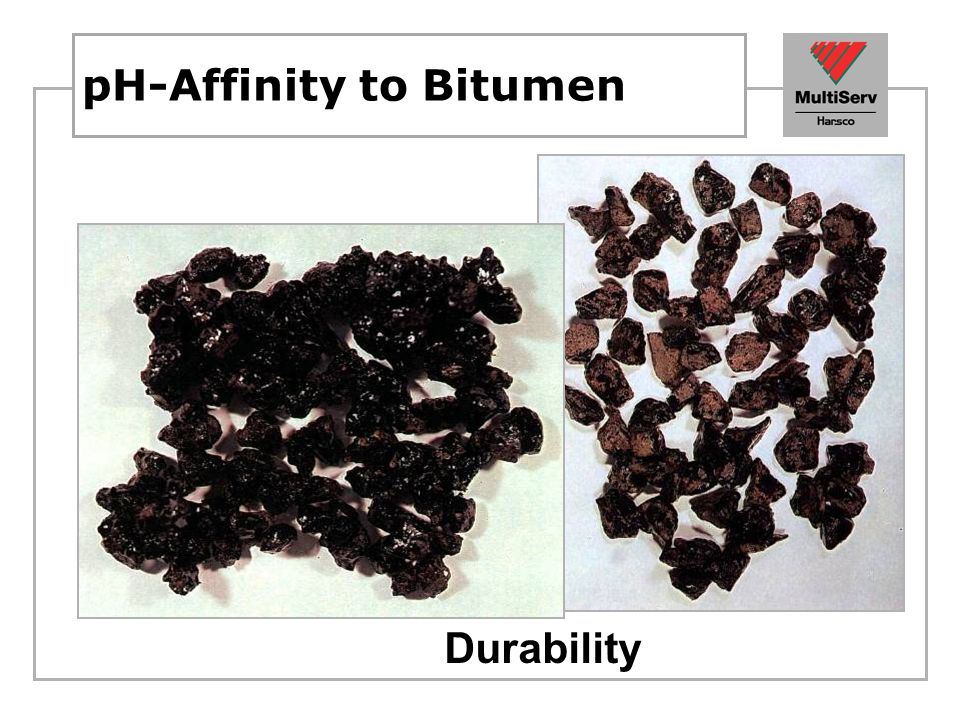 pH-Affinity to Bitumen