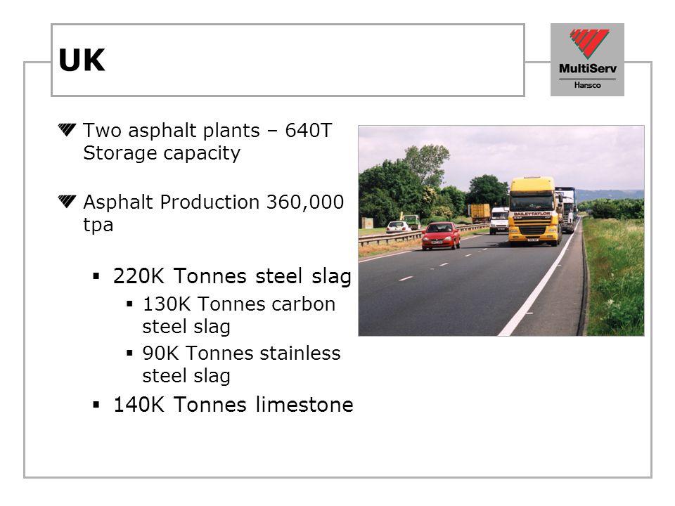 UK 220K Tonnes steel slag 140K Tonnes limestone