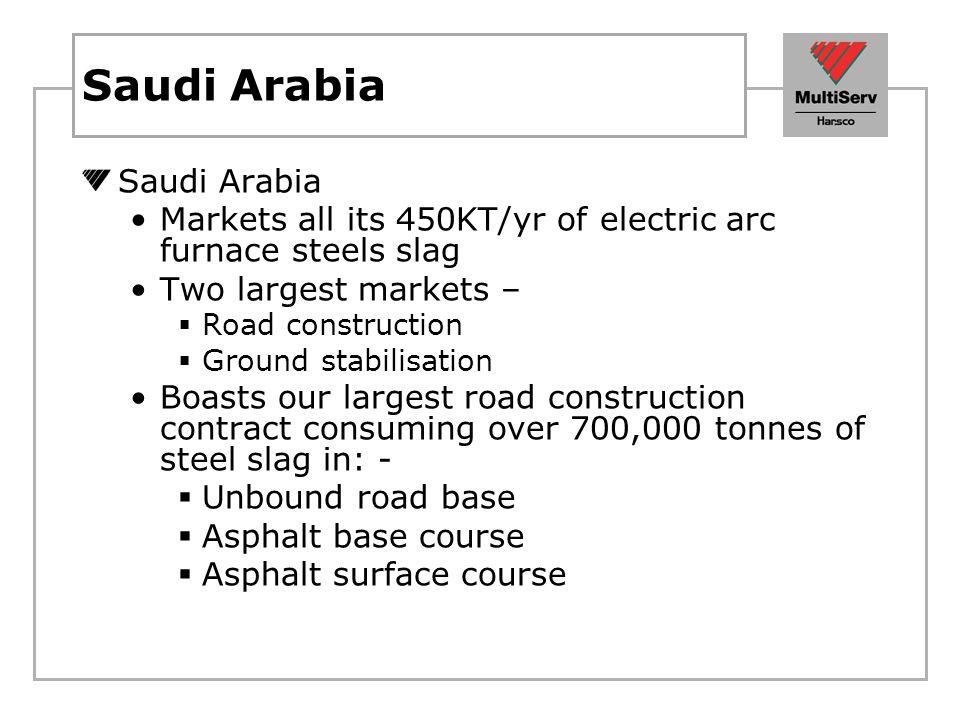 Saudi Arabia Saudi Arabia