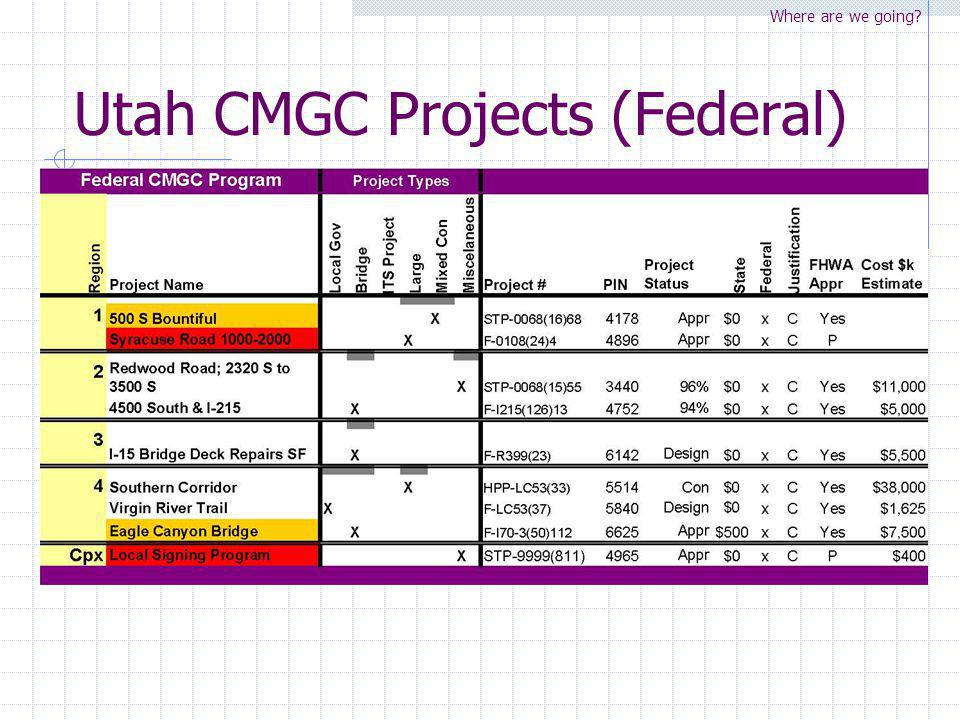 Utah CMGC Projects (Federal)