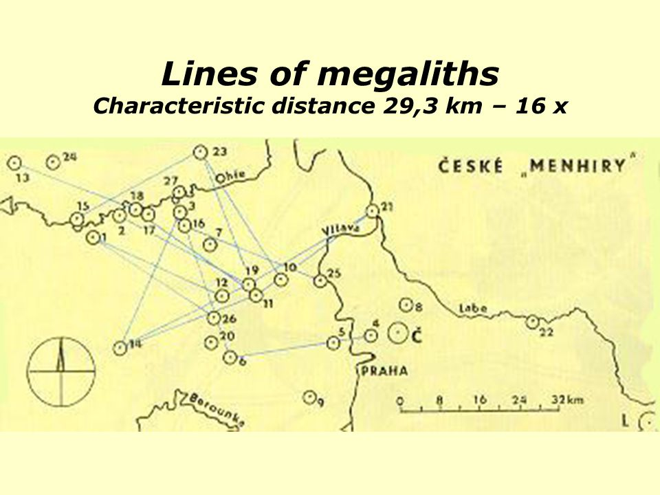 Lines of megaliths Characteristic distance 29,3 km – 16 x