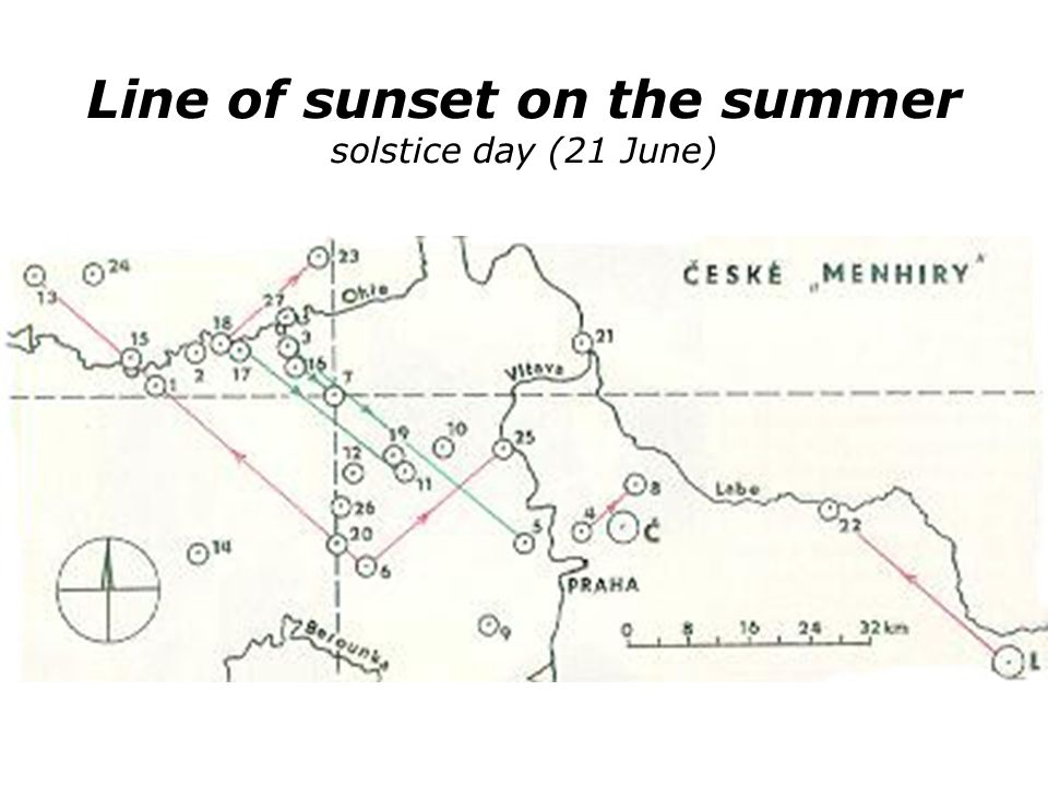 Line of sunset on the summer solstice day (21 June)