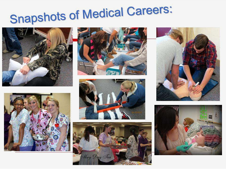 Snapshots of Medical Careers: