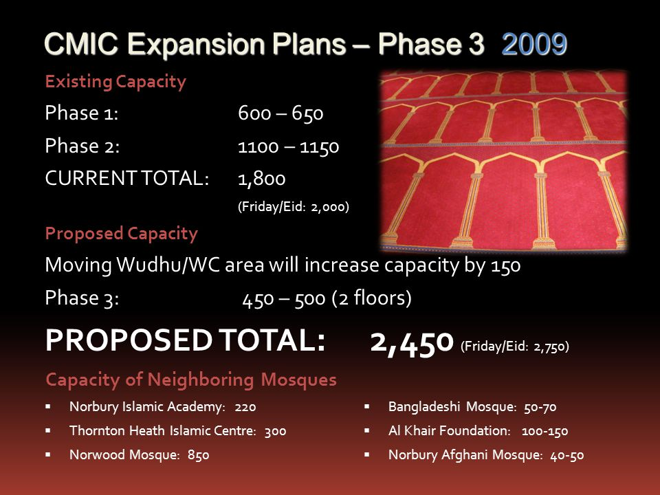PROPOSED TOTAL: 2,450 (Friday/Eid: 2,750)